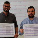 Podemos presenta 170 enmiendas al Presupuesto de la Junta para la provincia de Málaga